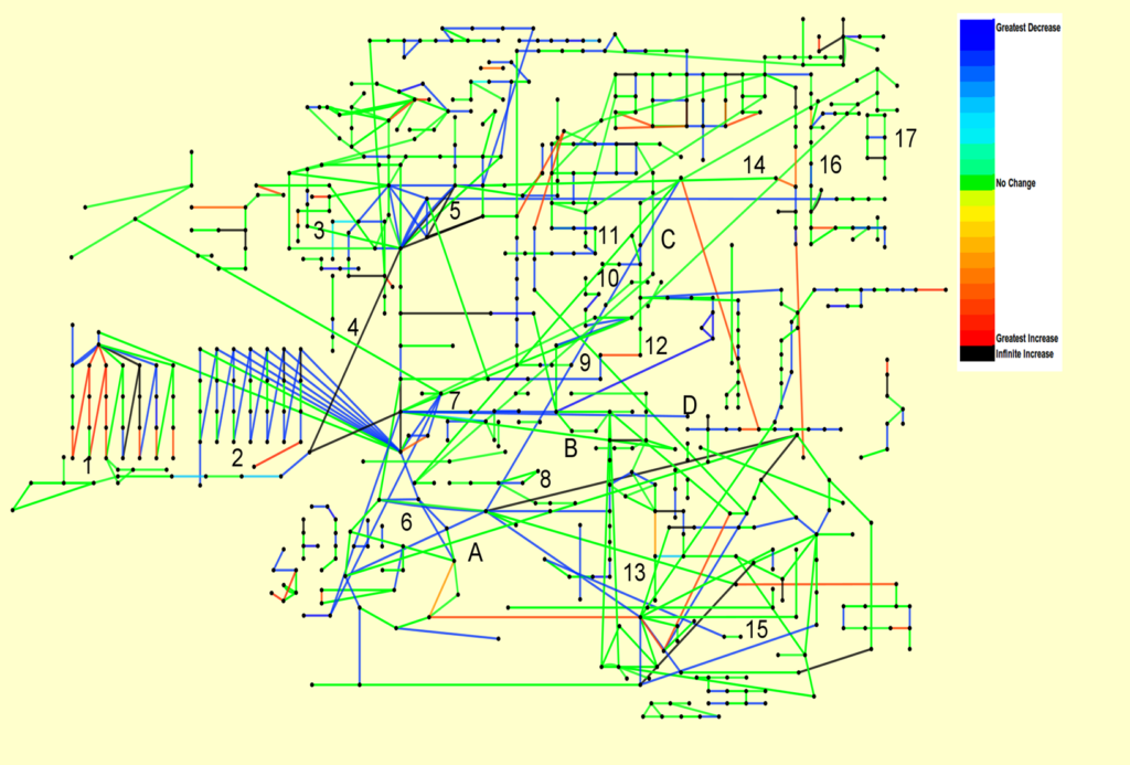 Dots and lines in a diagram. Probably boilogical research related. Or possibly a subway map of London. :-)